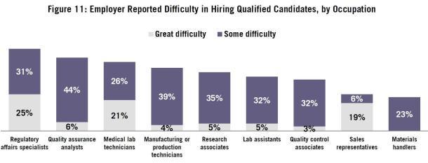 Employer_Qualified Candidates